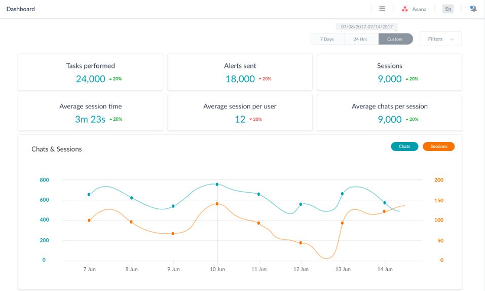 Bot Analytics_Blog_1
