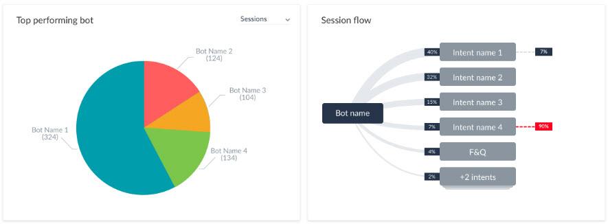 Bot Analytics_Blog_4