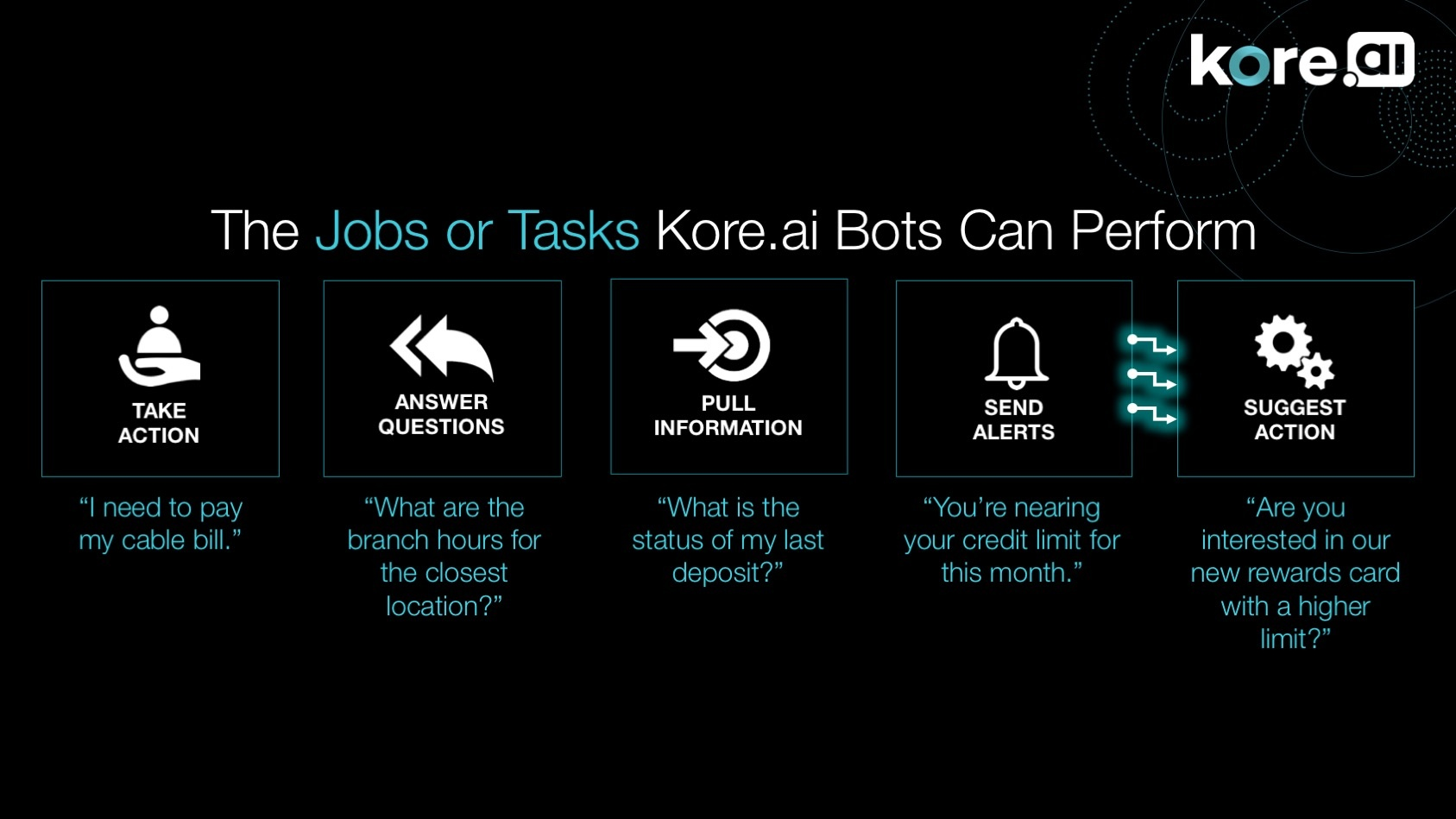 Banking with Chatbots - Types of Tasks.jpg