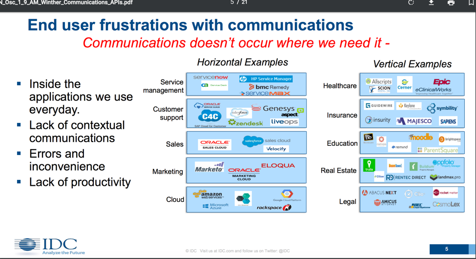 End user frustrations with communications (2)