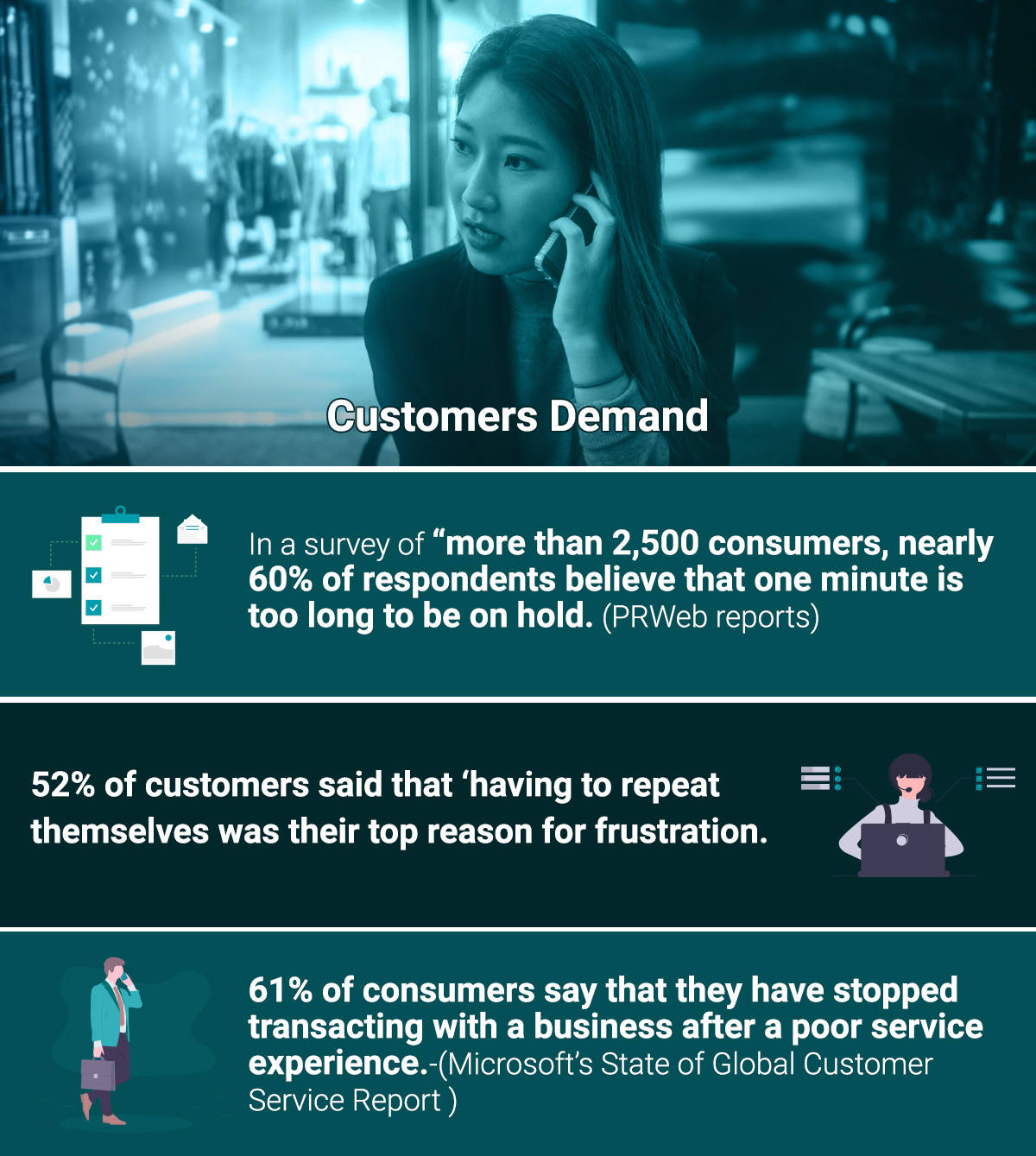 Stats That Prove The Value Of Customer Experience