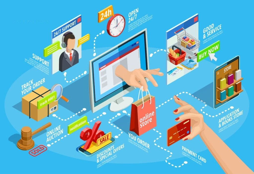 Top Eight Ways AI Has Revolutionized The Ecommerce Industry