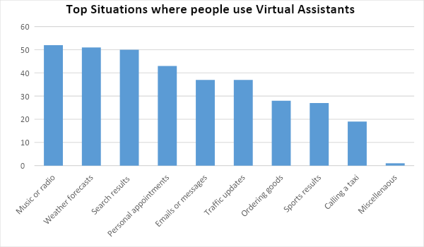 Top-Situations-where-people-use-virtual-assistants