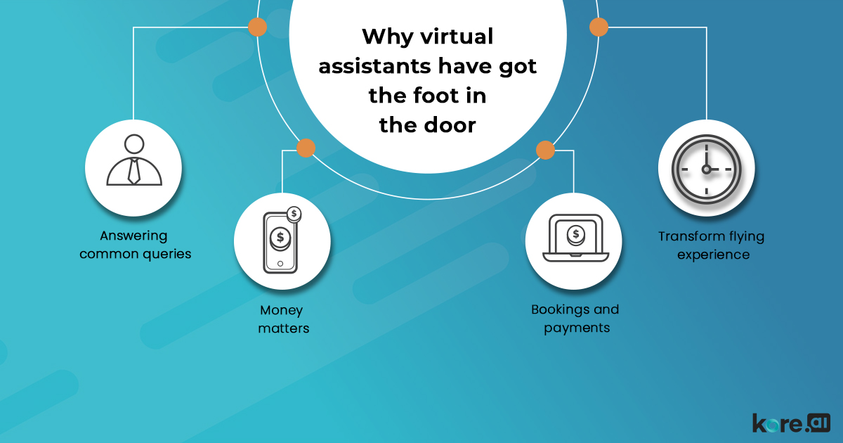 Why virtual assistants have got the foot in the door