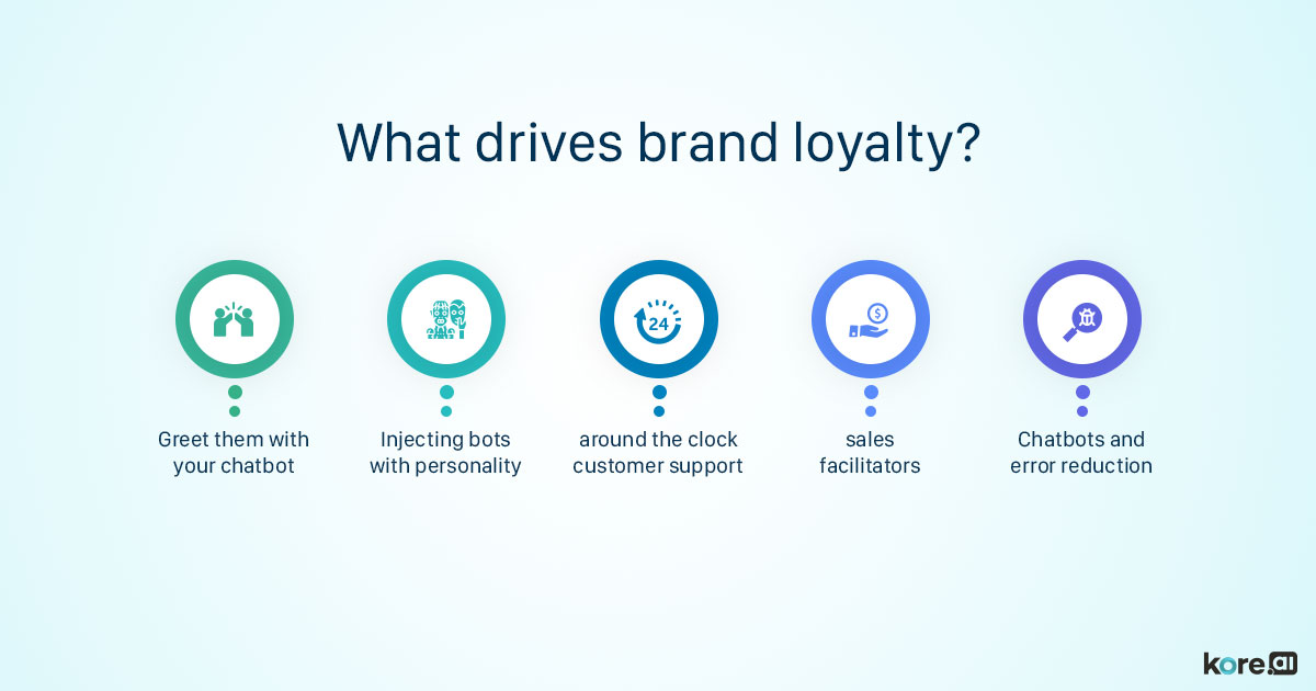 how-ai-powered-chatbots-driven-brand-loyalty