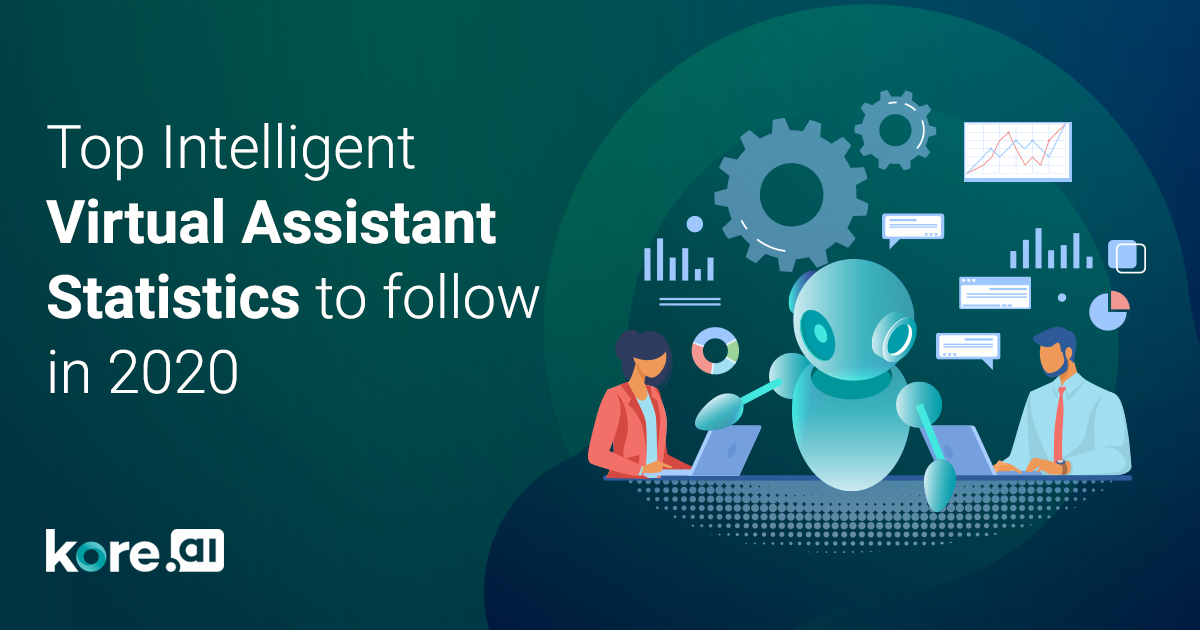 Top Intelligent Virtual Assistant Statistics to follow in 2020